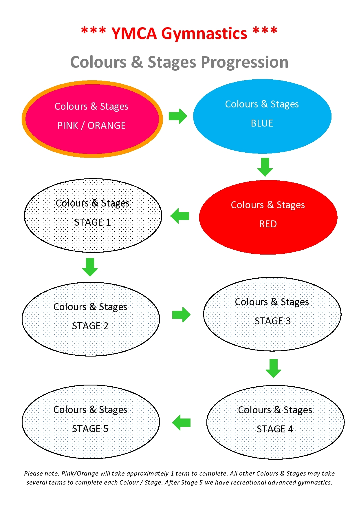 Colours-Stages-One-Pager-page0001.jpg#as